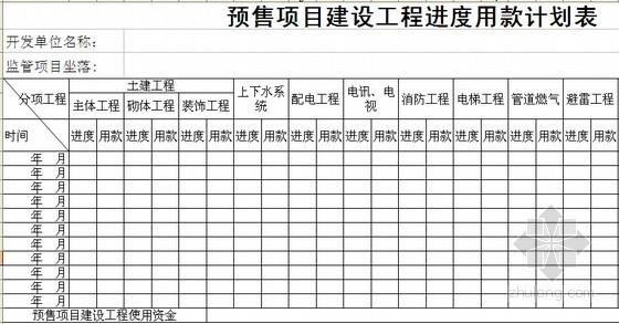 房地产预售项目施工进度用款计划表(直接填写)