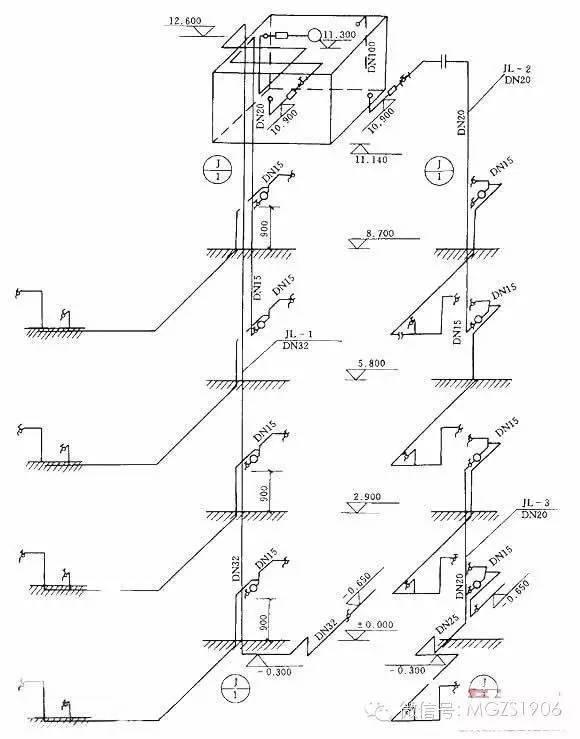 水电施工视频教程全套之建筑给排水综合图纸图例大全dwg格式_19