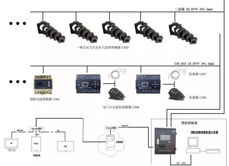 电气火灾监控系统与消防电源监控系统一样吗?有什么区别