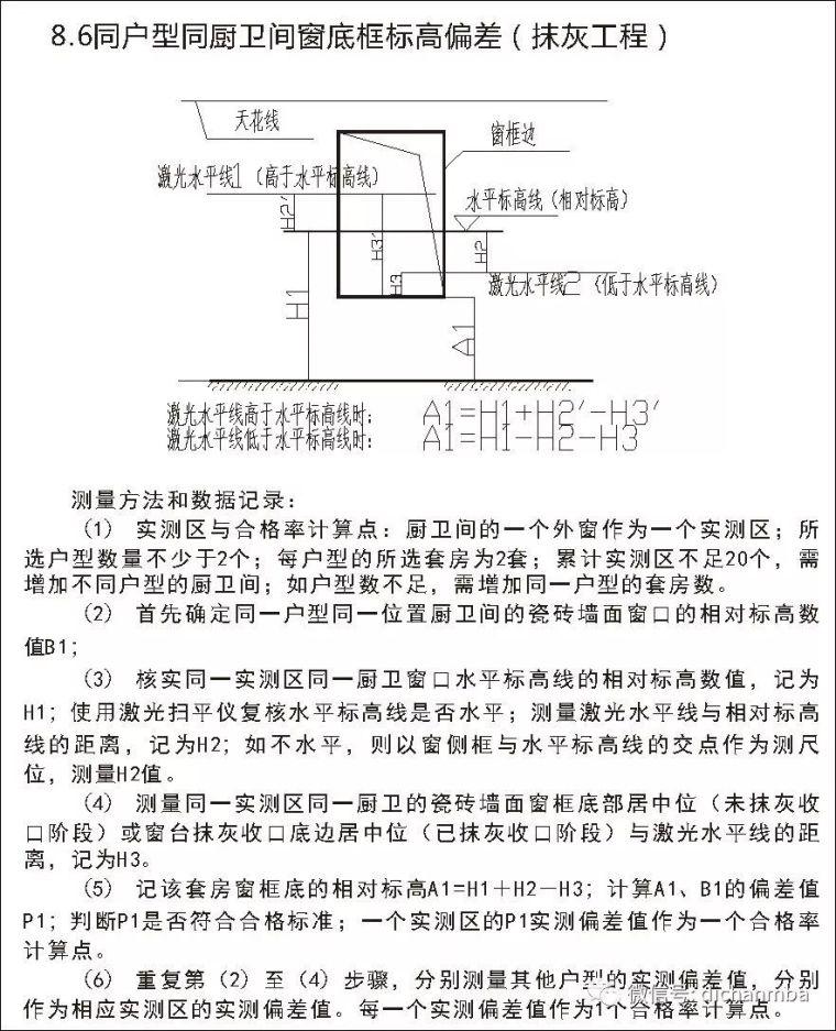 详解在建工程实测实量可视化体系(全套),完美!!!!_67