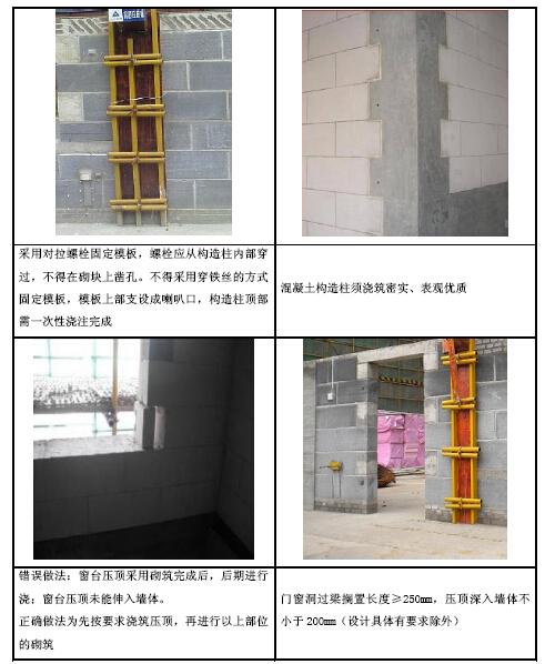 砌体工程施工管控流程