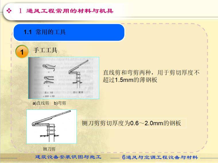 通风与空调工程的设备与材料