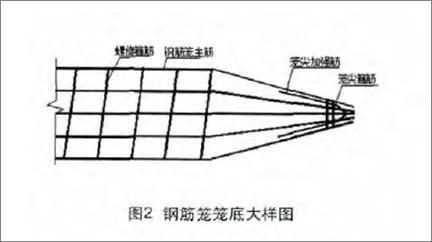 地基基础和地下空间工程技术:长螺旋钻孔压灌桩技术_5