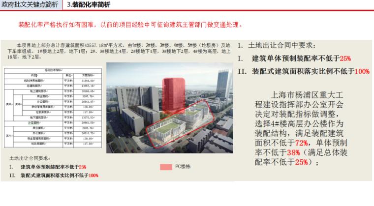 装配式建筑设计与研究(共201页)_3