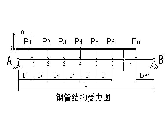 [郑州]点式钢管结构幕墙设计计算书(word,22页)
