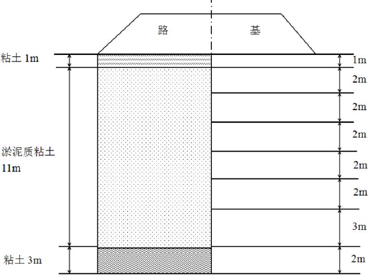 高速公路特殊路段路基路面综合设计(122页)