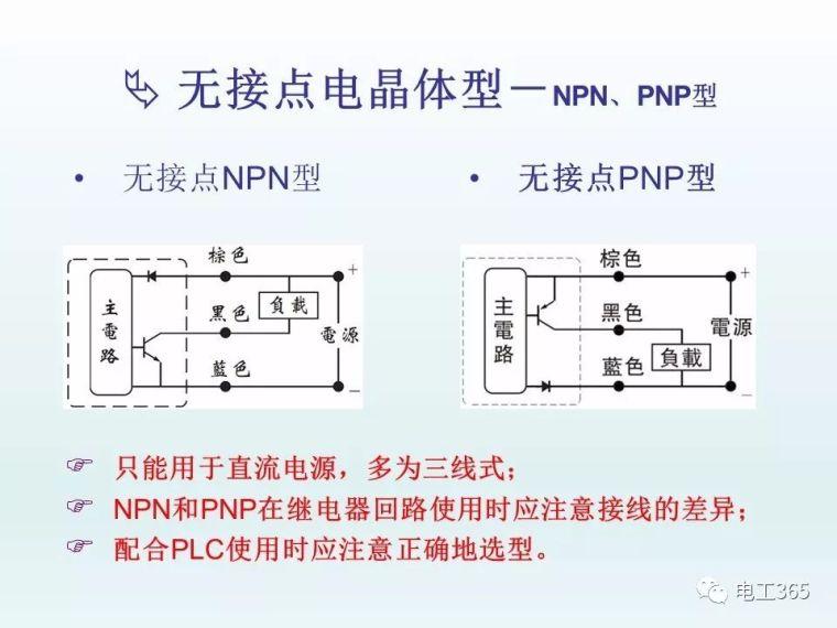 全彩图详解低压电器元件及选用_14