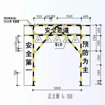 临边洞口防护标准化_22