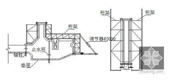 扶壁模板施工图