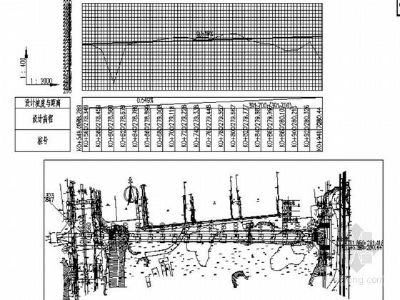 [重庆]城市产业园区道路工程施工图86张(含交通管网)