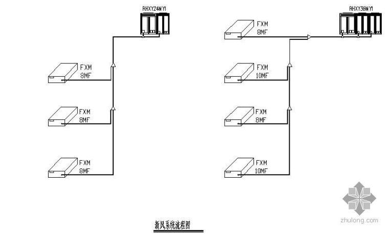 vrv办公楼空调设计资料下载-某办公楼VRV空调毕业设计