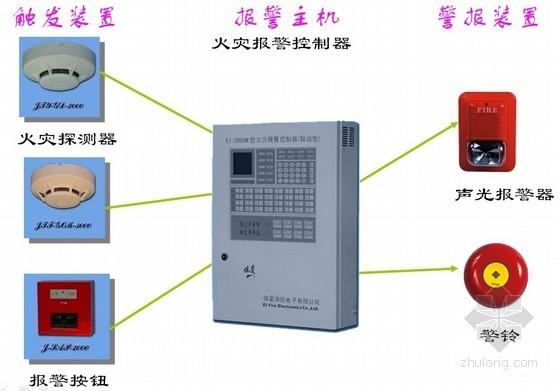火灾自动报警系统的设计安装与调试PPT89页(含实例照片)