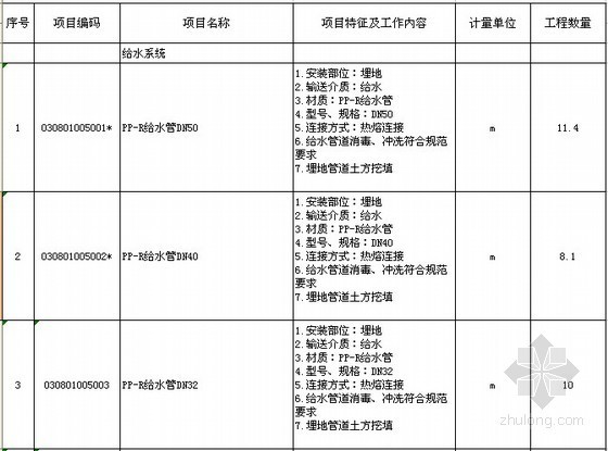 [安徽]办公大楼建筑施工招标文件(含清单及图纸)
