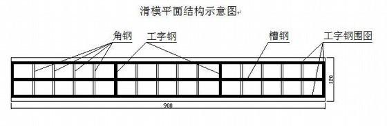 [四川]某防洪堤整治工程面板混凝土专项施工方案