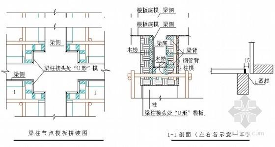 [重庆]框剪结构住宅楼木胶合板模板施工方案(计算书)