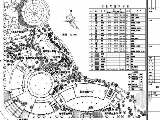 城市公共绿地植物种植工程施工图