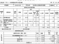 [广东]2012年科研办公楼改造厂区道路工程量清单预算书(编制说明+定额单价分析)