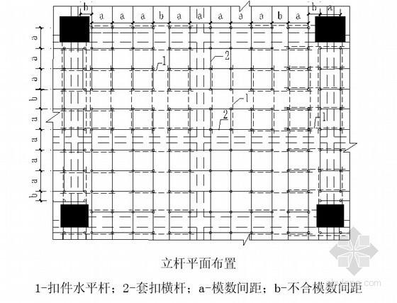 [广东]框剪结构住宅小区模板工程施工方案(承插型套扣式钢管支架)