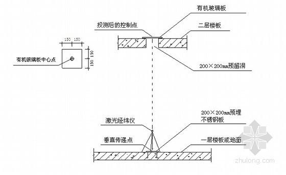 [深圳]超高层住宅小区施工测量方案