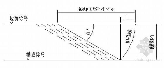 [厦门]海堤开口改造围堰垂直铺塑施工方案