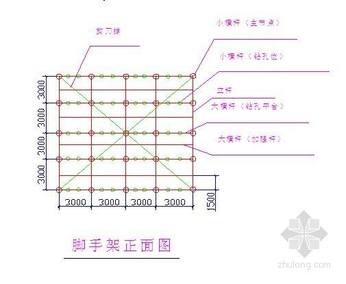[广东]山区边坡施工组织设计(抗滑桩 锚索 框架梁)