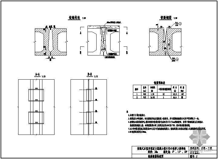 装配式后张法预应力混凝土连续空心板桥上部构造通用图(跨径20m、公路-Ⅱ级、1.25m板宽)