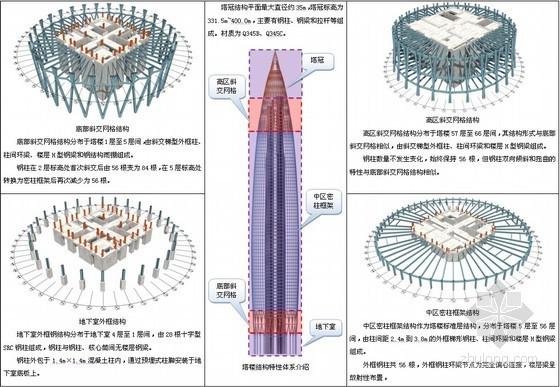 [广东]超高层商业楼钢结构加工制作施工方案(型钢混凝土柱、斜交网格结构、500余页)
