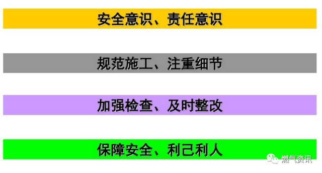 燃气工程施工安全培训(现场图片全了)_86