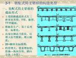 装配式简支梁桥的设计和构造