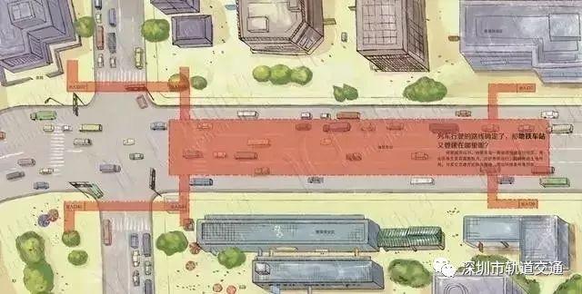 地铁是怎样建成的?超有爱的绘图让您大开眼界!_10