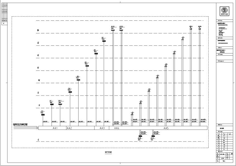 17年上海产业园项目某公寓楼电气全套图纸
