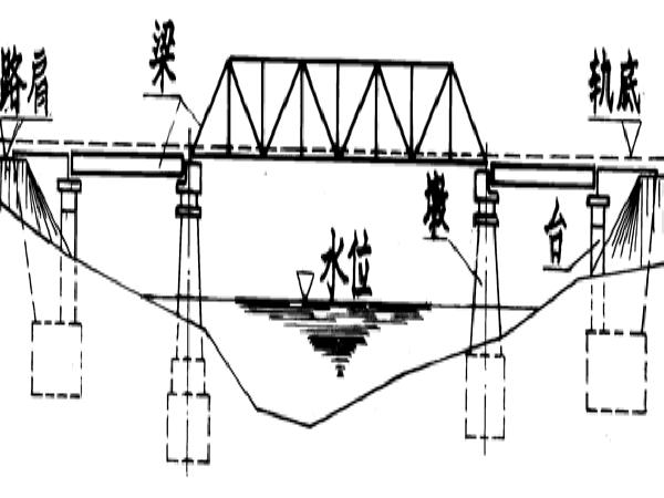 桥梁工程图(PPT总结共42页)