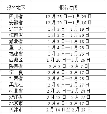 2017年各地二级建造师考试报名时间汇总,内含报名地址