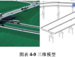 07bim在基础设施行业中的应用(A版13.11.06)