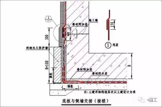 做好建筑防水,先弄懂这30张图_26