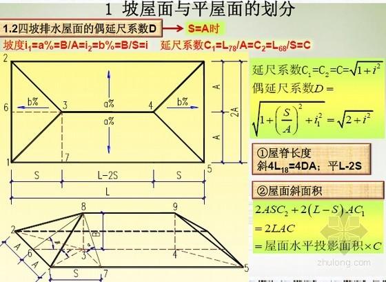 屋面、防水工程量计算及施工图预算编制图文精讲(超多附图 54页)