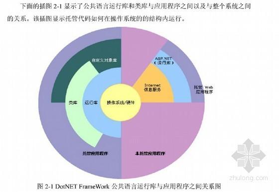 [硕士]输变电工程综合管理系统的总体设计及系统实现[2010]