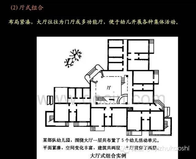 幼儿园建筑设计研究_12