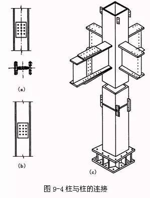 构件的截面形式、连接方式及制作_7