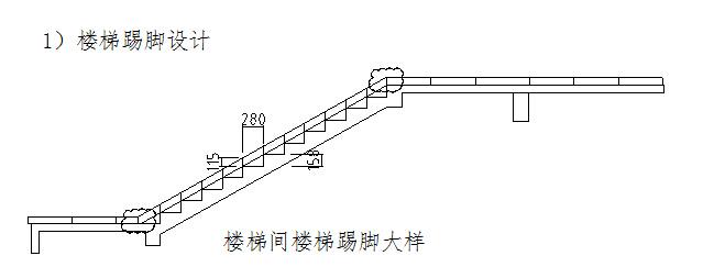 重庆两江集团创建鲁班奖策划书_4