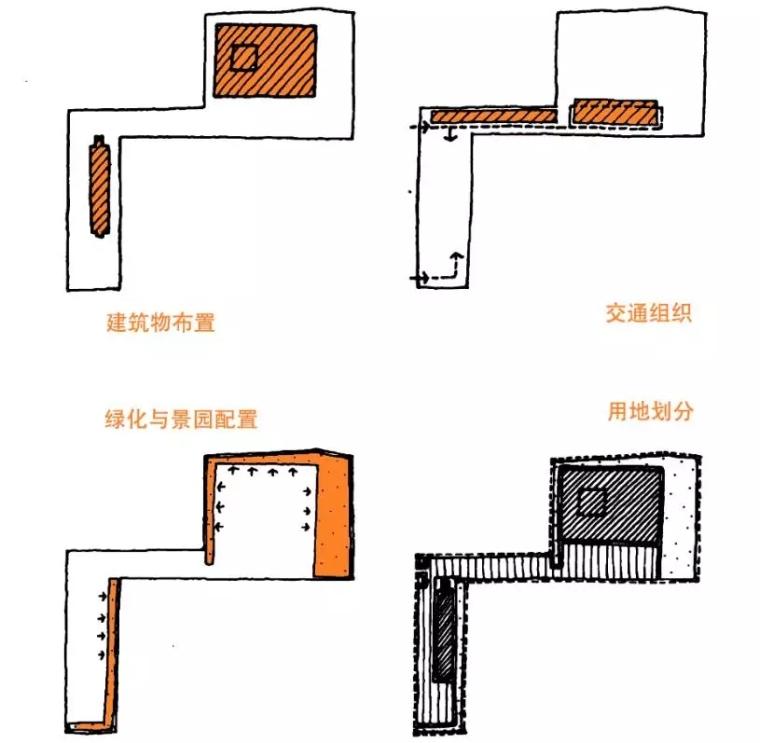 10个案例说说场地设计中我们该注意哪些问题~_23