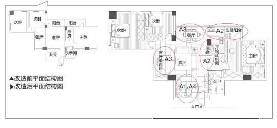 小户型装出豪宅范,客厅餐厅厨房一体化设计鉴赏