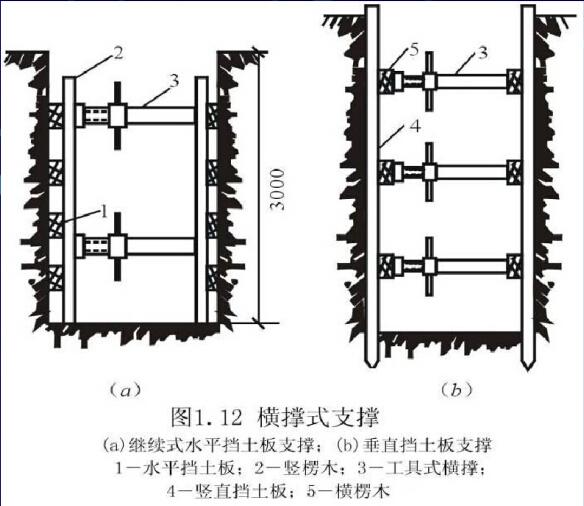 347页建筑工程施工技术培训课件(编制详细)