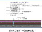 中铁精品工程创新做法集锦(图文并茂,近百页)