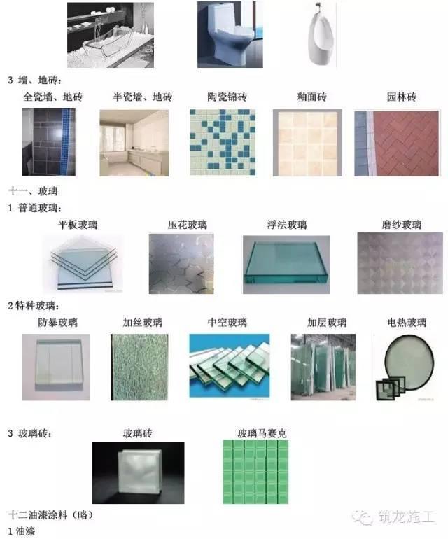 """常用建筑工程材料详细分类及高清图片,学完就能变身""""百科全书""""_10"""