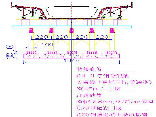 支架体系结构图