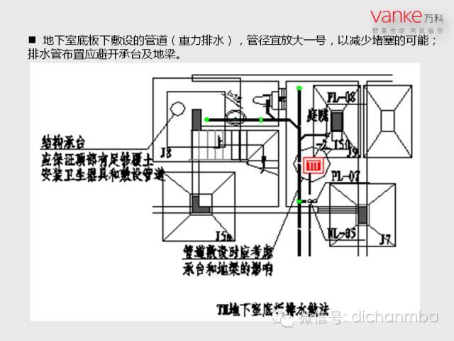 万科房地产施工图设计指导解读(含建筑、结构、地下人防等)_58