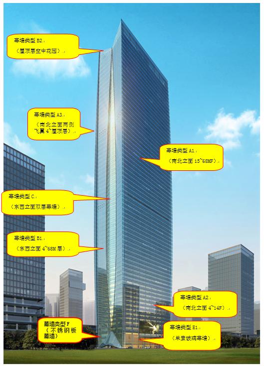 广州某商业建筑幕墙工程总体施工方案(177页)_1