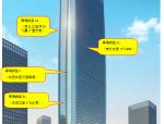 广州某商业建筑幕墙工程总体施工方案(177页)