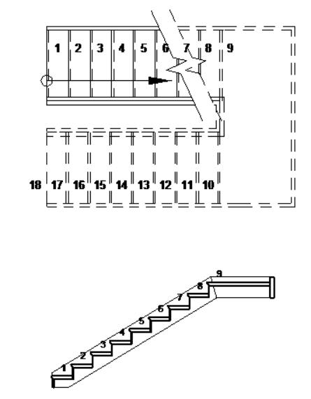 Revit建筑建模楼梯的创建及相关操作
